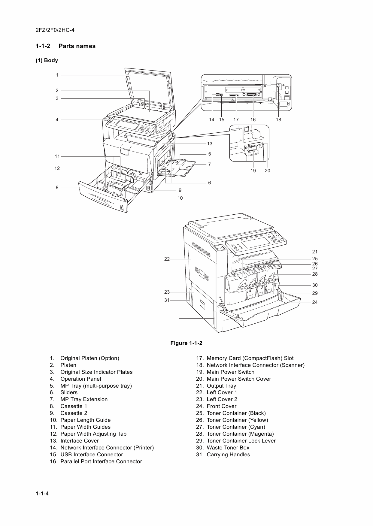 KYOCERA ColorCopier KM-C2520 C3225 C3232 Parts and Service Manual-2